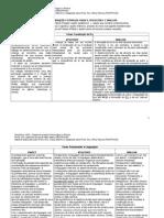 quadros_comparativos_-_atividade_DPE_-_dinamica