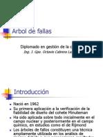 Arbol+de+Fallas