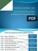 1-Teoria Geral Da Administracao (1)