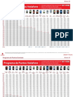 PDF Puntos Contrato