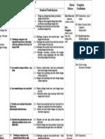 Rancangan Tahunan BM Thn 1- 2010