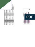 Analisis Data Ujian Pra dan Ujian Pos.xlsx