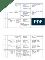 Ajuste Del Programa de Trabajo de DDC
