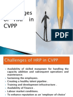 Challenges of HRP