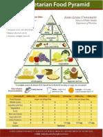 Food Pyramid New
