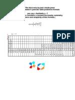 MendeleievPredictiveFormulaDiscoverybyJCPerez