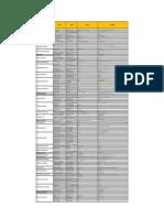 Alumnos-mecanica de Fluidos II-2013-II (3)
