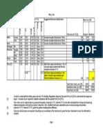 HT 2511 02 DRAFT U Values Heat Loss