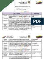 7. Observación de clase (Lengua Castellana) IETA Los Nísperos