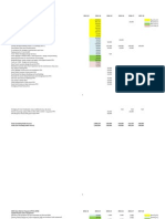 SMC Harbor District Capital Plan 2013-14
