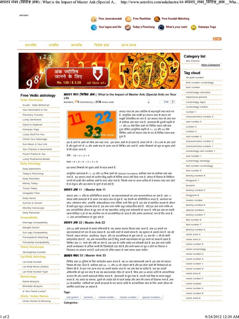 astrobix astrology daily ephemeris