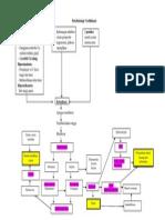 Patofisiologi Urolithiasis