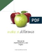 Manual Figaro