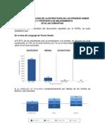 11. Actividad de análisis de la estructura de las pruebas SABER IETA Las Conchitas