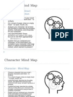 character mind map
