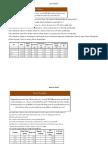 lesson 4 suplemental activities