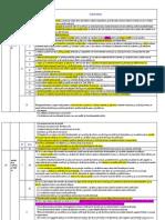 Contraventii SSM - Lege 319-2006