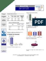 Perfil Censo 2005