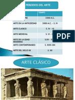 Periodo Clasico Grecia Roma