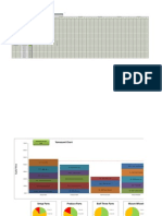 Copia de Yamazumi Process Modeling Tool AdaptiveBMS