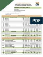 2014 JAN-MAR CourseSchedule NHCLCguam
