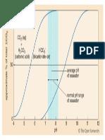 Seawater pH Value