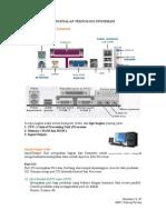 Materi 1 Pengenalan Hardware Komputer