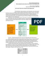 Konstruksi Inverted Index