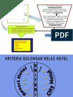 Paparan Klasifikasi Hotel Bintang