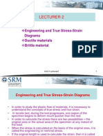 Enjoyable True Stress Strain Diagram Deformation Engineering Ultimate Wiring 101 Vieworaxxcnl