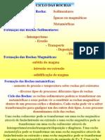 Geo Geral - Ciclo Das Rochas e Sedimentares