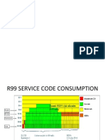 Ps384 Service