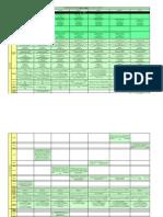 Programa General Mantto Del 12 11 13 Al 18 11 13 - Sem 46 - Antapaccay