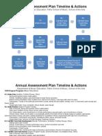music education assessments nov  2013