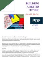 Building Abetter Future Chart Book