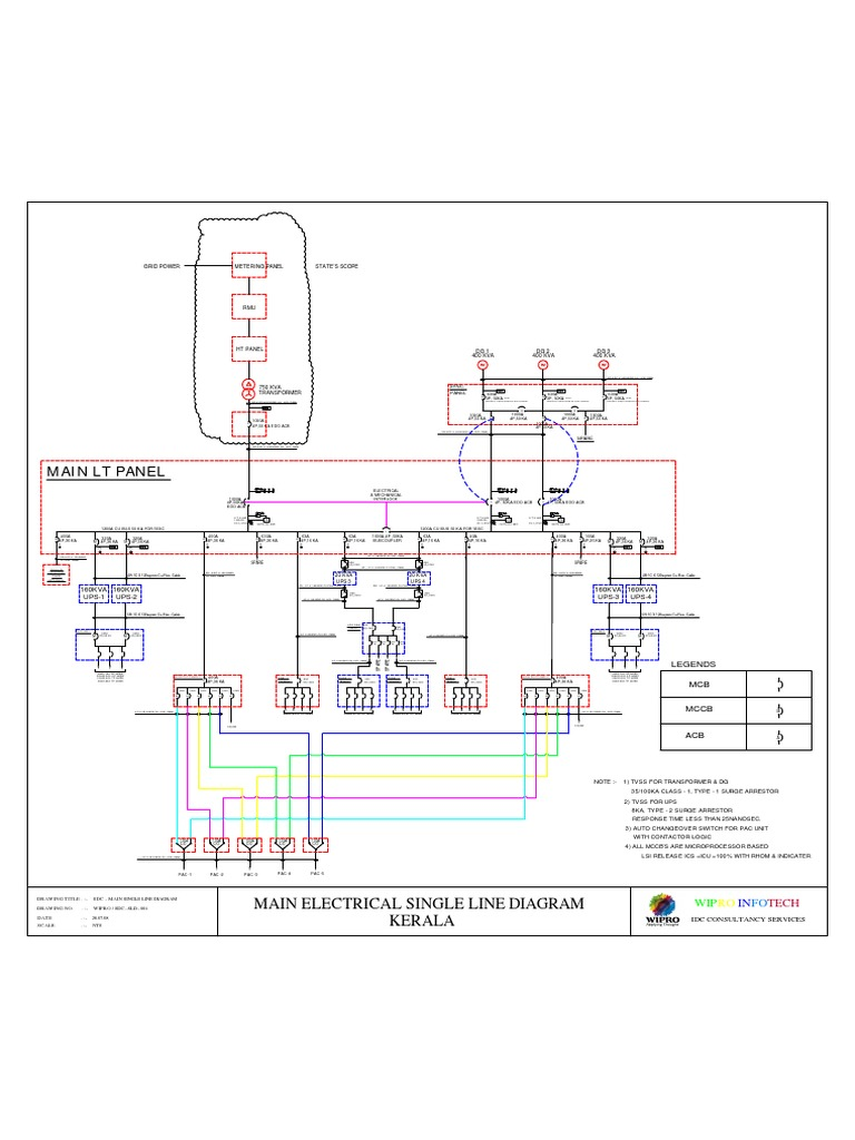 Single Line Diagram Electrical Drawing life cycle diagrams