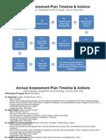 bfa interior design assessment timeline