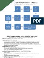 med assessment timeline