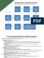 mat art education assessment timeline