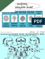 Gopichandana Dharana