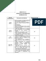 IEC 815-Grados de Contaminación