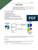 6992095-Resumen-8Destilacion[1]