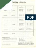 TELESCUELA TECNICA Matemática Aplicada.pdf