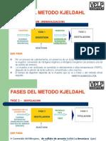 VELP-DETERMINACION DE PROTEINAS.ppt