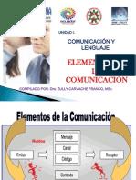 UNIDAD 1. Elementos de la Comunicacion..pptx
