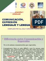 UNIDAD 1. Comunicacion, lenguaje,lengua (Zully).pptx