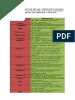 Manejo de Comandos de Montaje y Desmontaje de Archivos, Formateo