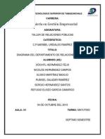 Estructura Del Departamento de Relaciones Publicas Equipo 2