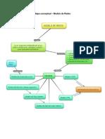 Mapa Conceptual - Modelo de Redes