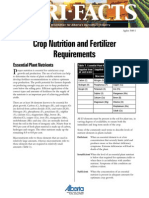 Crop Nutrition and Fertiliser Requirements